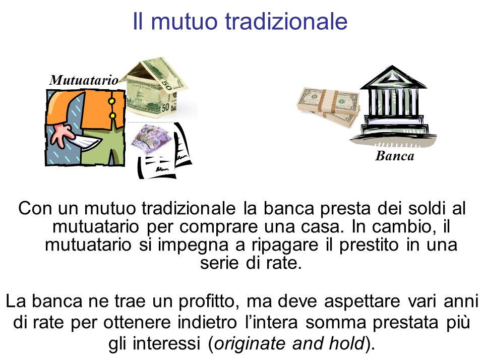 Con un mutuo tradizionale la banca presta dei soldi al mutuatario per comprare una casa.