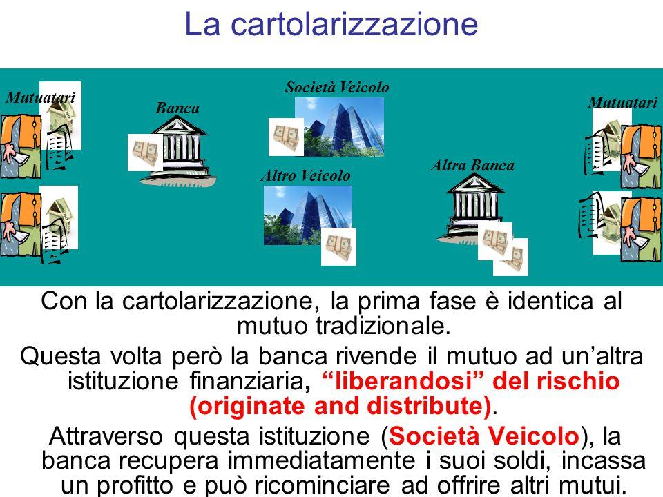 Con la cartolarizzazione, la prima fase è identica al mutuo tradizionale.
