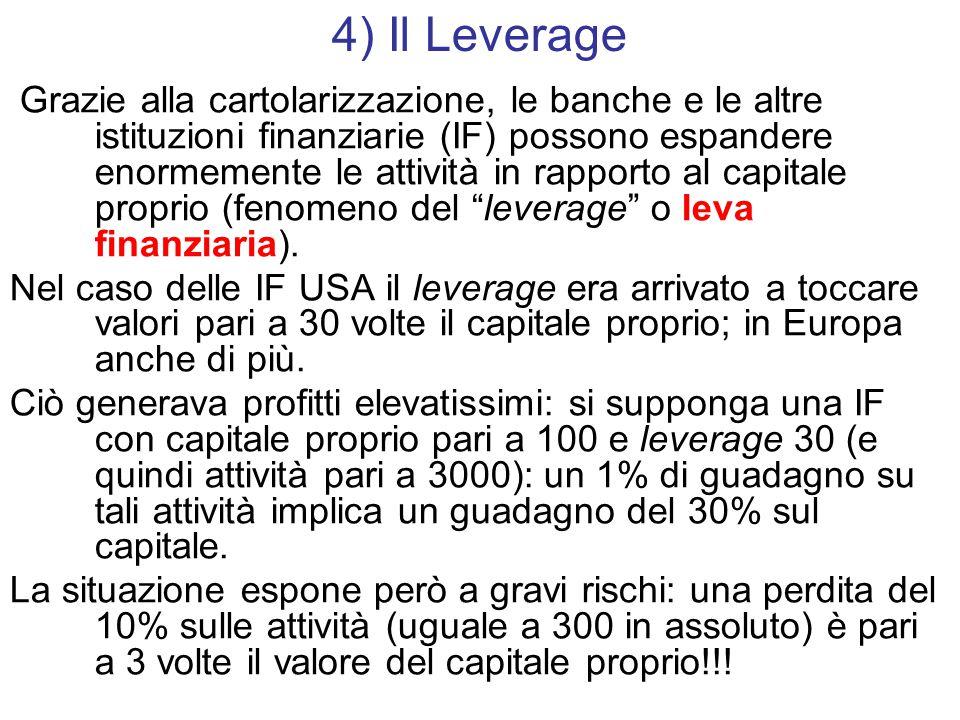 Grazie alla cartolarizzazione, le banche e le altre istituzioni finanziarie (IF) possono espandere enormemente le attività in rapporto al capitale proprio (fenomeno del leverage o leva finanziaria).