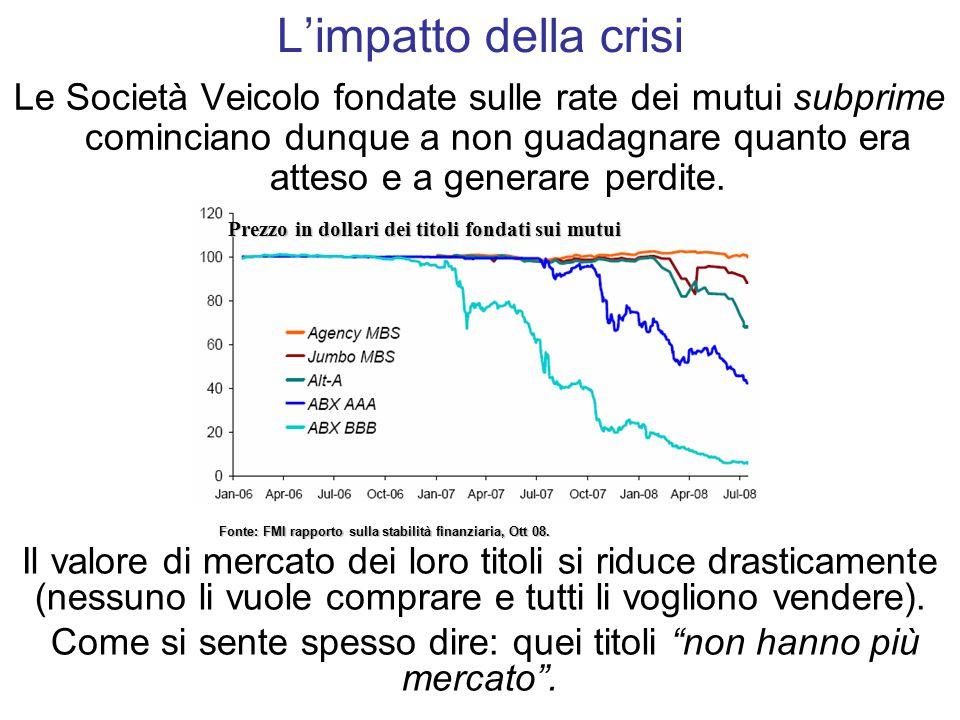 L'impatto della crisi Le Società Veicolo fondate sulle rate dei mutui subprime cominciano dunque a non guadagnare quanto era atteso e a generare perdite.