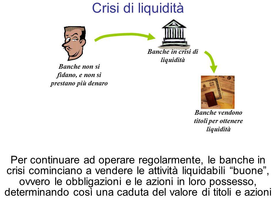 Banche non si fidano, e non si prestano più denaro Banche in crisi di liquidità Banche vendono titoli per ottenere liquidità Per continuare ad operare regolarmente, le banche in crisi cominciano a vendere le attività liquidabili buone , ovvero le obbligazioni e le azioni in loro possesso, determinando così una caduta del valore di titoli e azioni Crisi di liquidità
