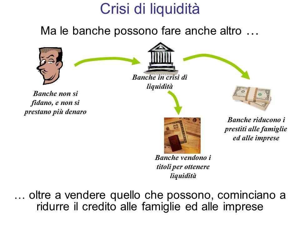 Ma le banche possono fare anche altro … Banche non si fidano, e non si prestano più denaro Banche in crisi di liquidità Banche vendono i titoli per ottenere liquidità … oltre a vendere quello che possono, cominciano a ridurre il credito alle famiglie ed alle imprese Banche riducono i prestiti alle famiglie ed alle imprese Crisi di liquidità