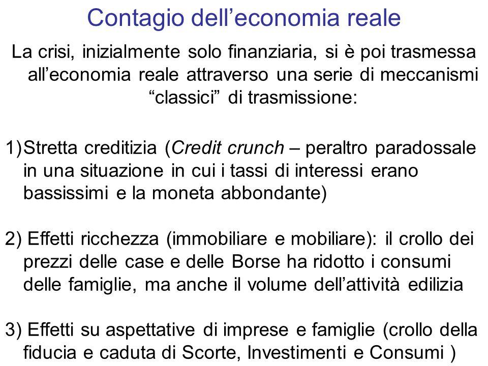 La crisi, inizialmente solo finanziaria, si è poi trasmessa all'economia reale attraverso una serie di meccanismi classici di trasmissione: 1)Stretta creditizia (Credit crunch – peraltro paradossale in una situazione in cui i tassi di interessi erano bassissimi e la moneta abbondante) 2) Effetti ricchezza (immobiliare e mobiliare): il crollo dei prezzi delle case e delle Borse ha ridotto i consumi delle famiglie, ma anche il volume dell'attività edilizia 3) Effetti su aspettative di imprese e famiglie (crollo della fiducia e caduta di Scorte, Investimenti e Consumi ) Contagio dell'economia reale