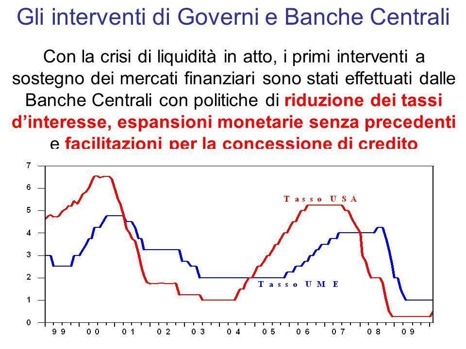 Con la crisi di liquidità in atto, i primi interventi a sostegno dei mercati finanziari sono stati effettuati dalle Banche Centrali con politiche di riduzione dei tassi d'interesse, espansioni monetarie senza precedenti e facilitazioni per la concessione di credito Gli interventi di Governi e Banche Centrali