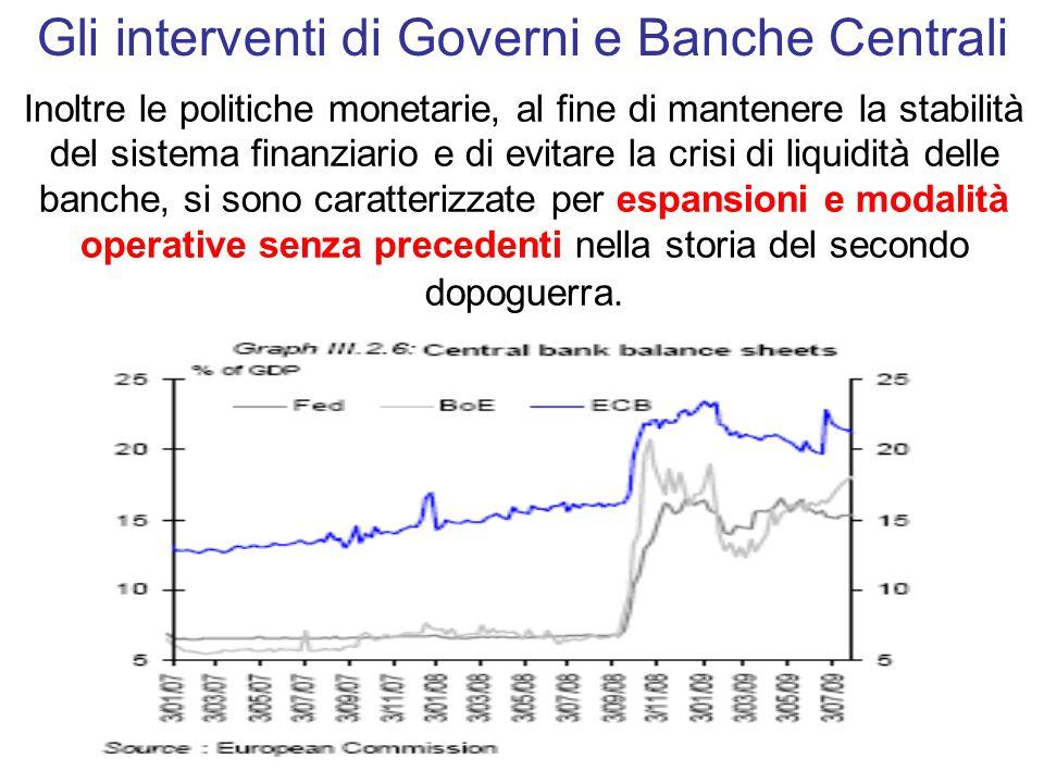 Inoltre le politiche monetarie, al fine di mantenere la stabilità del sistema finanziario e di evitare la crisi di liquidità delle banche, si sono caratterizzate per espansioni e modalità operative senza precedenti nella storia del secondo dopoguerra.
