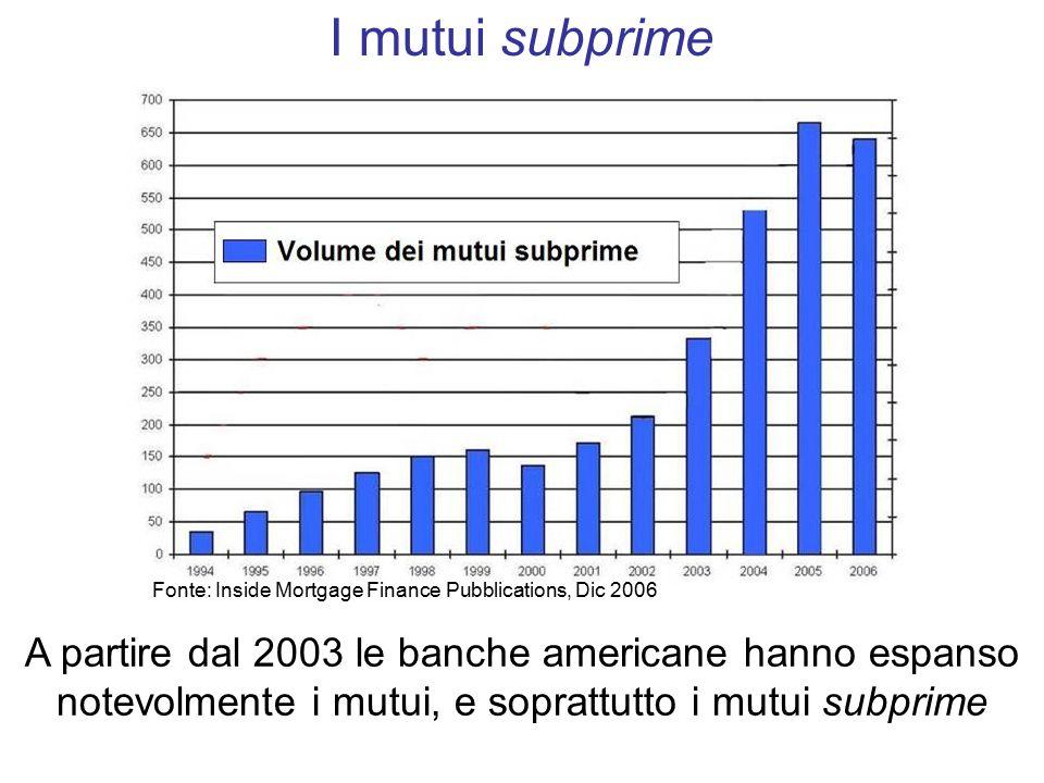A partire dal 2003 le banche americane hanno espanso notevolmente i mutui, e soprattutto i mutui subprime I mutui subprime Fonte: Inside Mortgage Finance Pubblications, Dic 2006