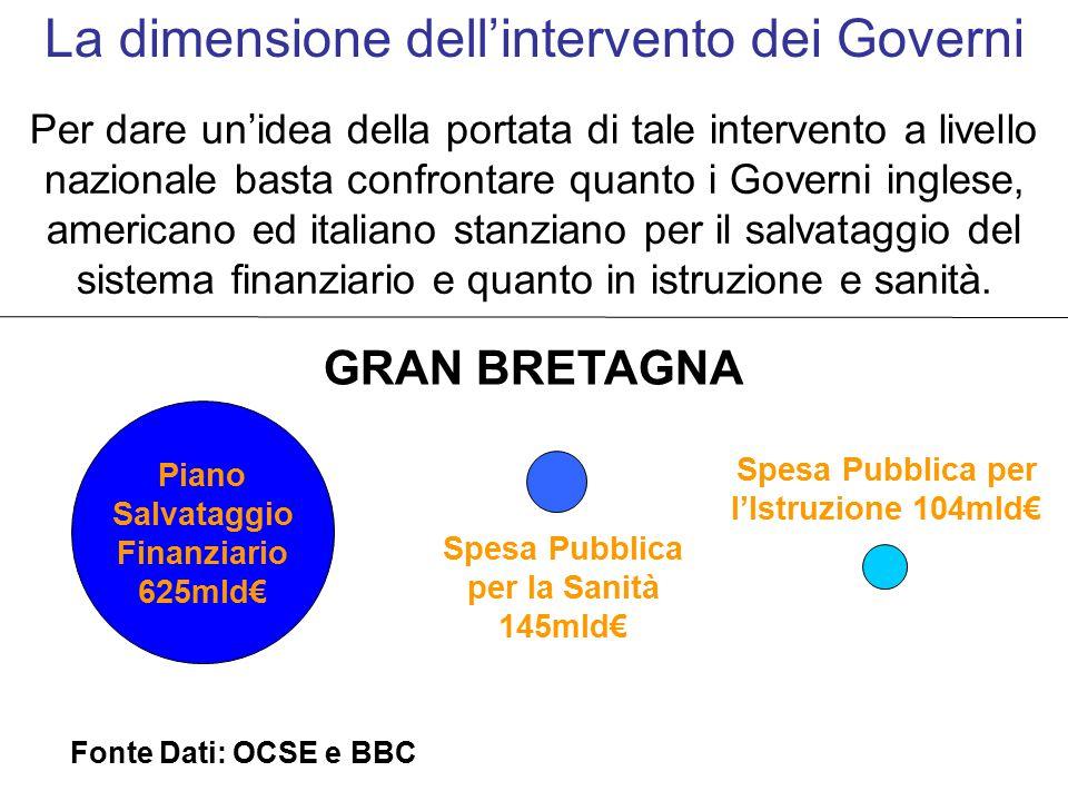 Per dare un'idea della portata di tale intervento a livello nazionale basta confrontare quanto i Governi inglese, americano ed italiano stanziano per il salvataggio del sistema finanziario e quanto in istruzione e sanità.