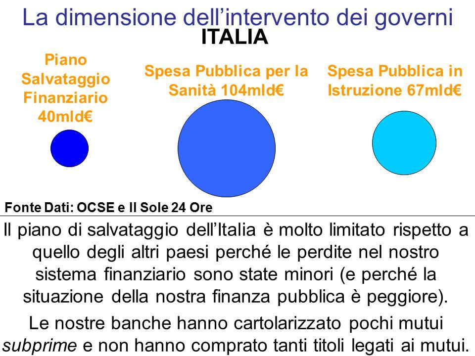 ITALIA Spesa Pubblica in Istruzione 67mld€ Spesa Pubblica per la Sanità 104mld€ Piano Salvataggio Finanziario 40mld€ Il piano di salvataggio dell'Italia è molto limitato rispetto a quello degli altri paesi perché le perdite nel nostro sistema finanziario sono state minori (e perché la situazione della nostra finanza pubblica è peggiore).