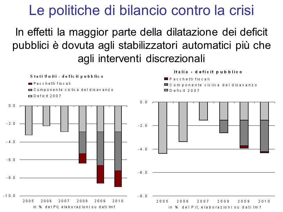 In effetti la maggior parte della dilatazione dei deficit pubblici è dovuta agli stabilizzatori automatici più che agli interventi discrezionali Le politiche di bilancio contro la crisi