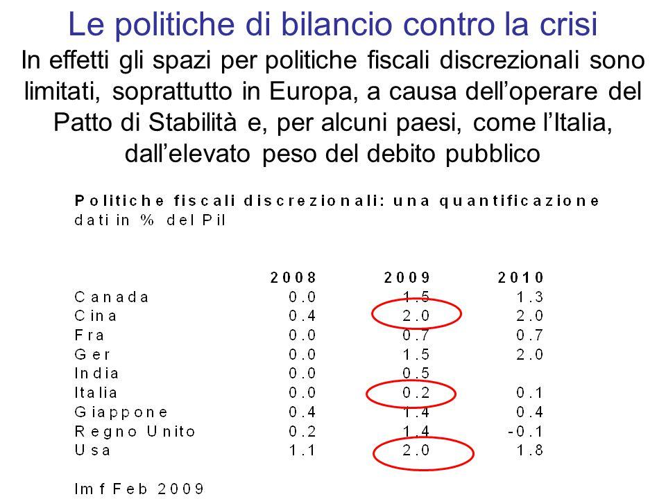 In effetti gli spazi per politiche fiscali discrezionali sono limitati, soprattutto in Europa, a causa dell'operare del Patto di Stabilità e, per alcuni paesi, come l'Italia, dall'elevato peso del debito pubblico Le politiche di bilancio contro la crisi