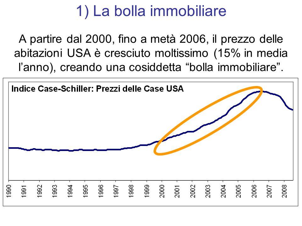 A partire dal 2000, fino a metà 2006, il prezzo delle abitazioni USA è cresciuto moltissimo (15% in media l'anno), creando una cosiddetta bolla immobiliare .