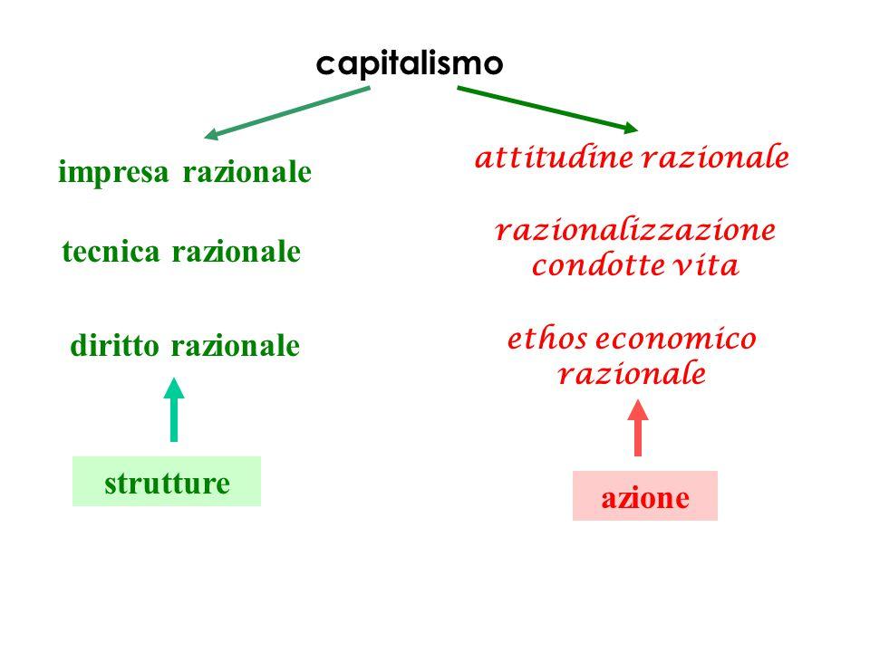 impresa razionale tecnica razionale diritto razionale capitalismo attitudine razionale razionalizzazione condotte vita ethos economico razionale strut