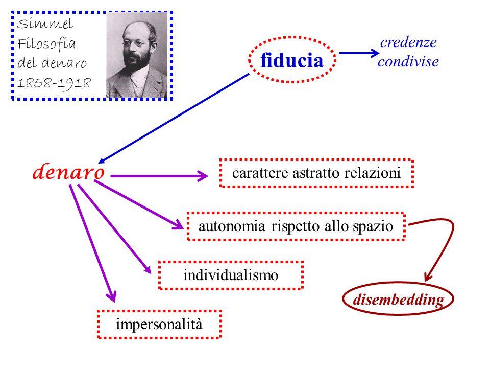 denaro Simmel Filosofia del denaro 1858-1918 fiducia credenze condivise carattere astratto relazioni autonomia rispetto allo spazio disembedding indiv
