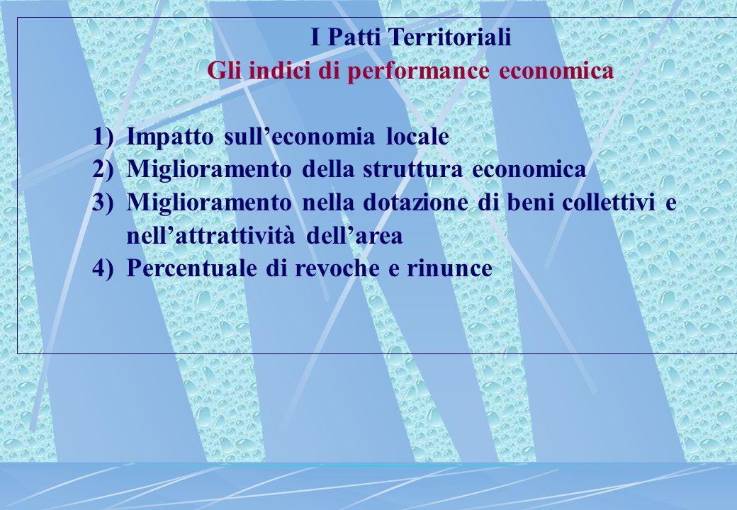 Gli indici di performance economica 1)Impatto sull'economia locale 2)Miglioramento della struttura economica 3)Miglioramento nella dotazione di beni collettivi e nell'attrattività dell'area 4)Percentuale di revoche e rinunce