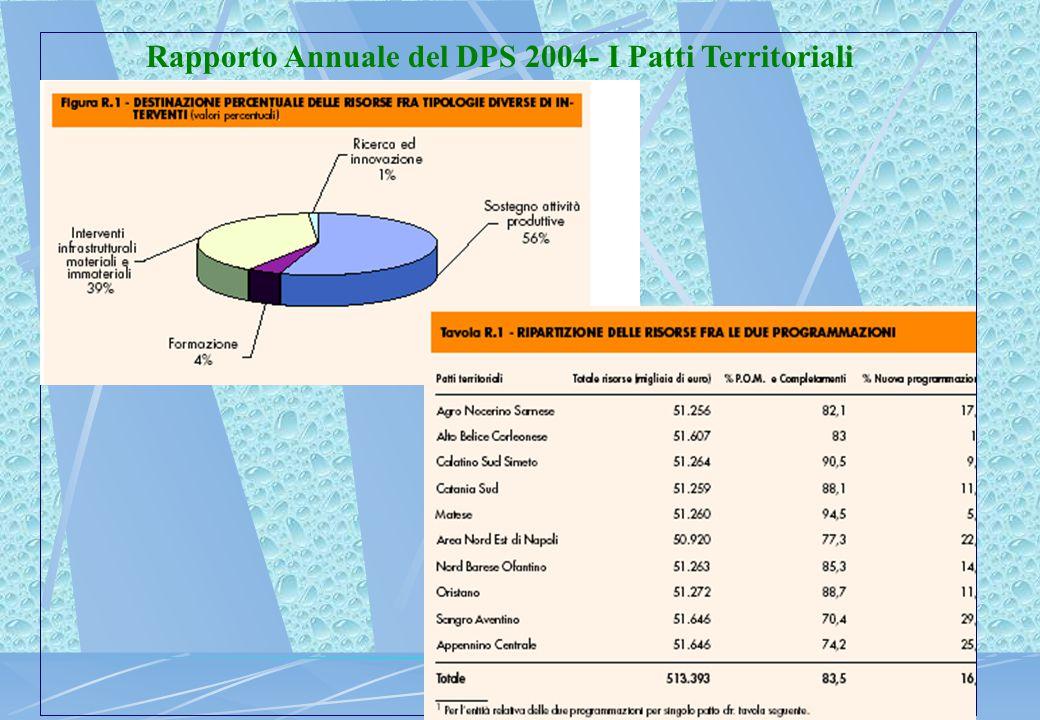 Rapporto Annuale del DPS 2004- I Patti Territoriali