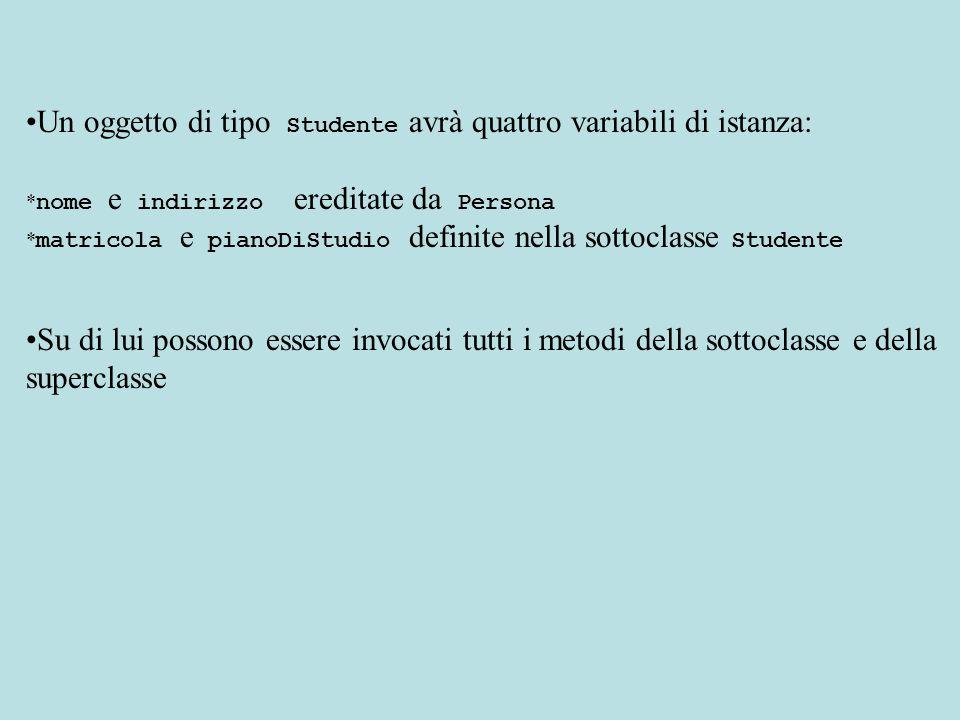 Un oggetto di tipo Studente avrà quattro variabili di istanza: * nome e indirizzo ereditate da Persona * matricola e pianoDiStudio definite nella sott