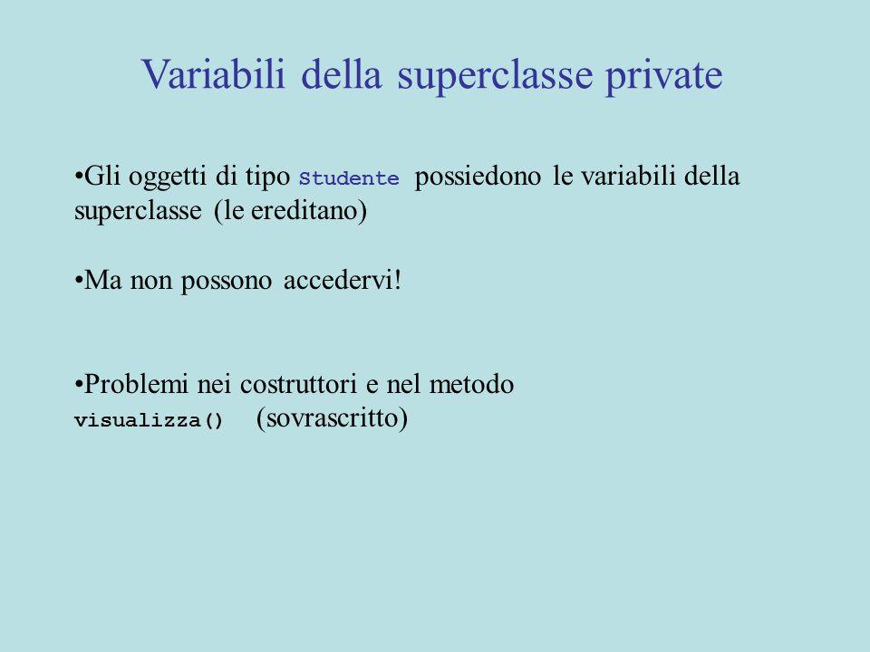Gli oggetti di tipo Studente possiedono le variabili della superclasse (le ereditano) Ma non possono accedervi.