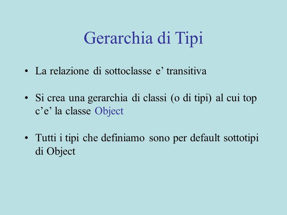 Gerarchia di Tipi La relazione di sottoclasse e' transitiva Si crea una gerarchia di classi (o di tipi) al cui top c'e' la classe Object Tutti i tipi che definiamo sono per default sottotipi di Object