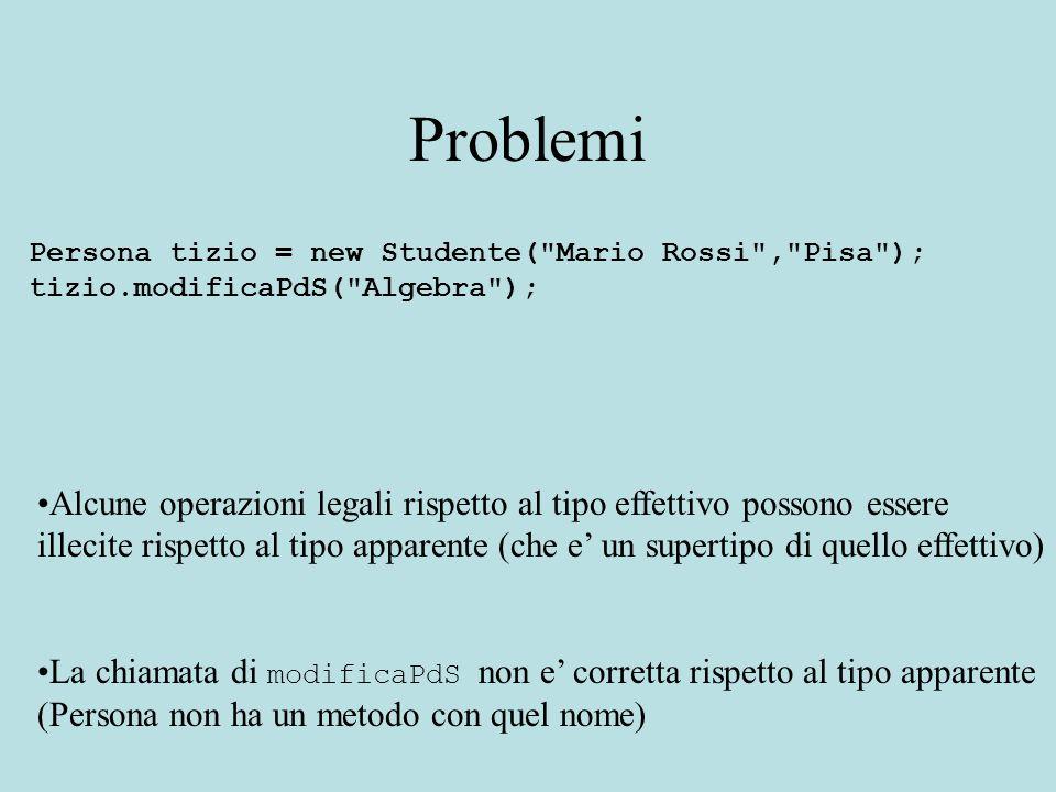 Problemi Persona tizio = new Studente( Mario Rossi , Pisa ); tizio.modificaPdS( Algebra ); Alcune operazioni legali rispetto al tipo effettivo possono essere illecite rispetto al tipo apparente (che e' un supertipo di quello effettivo) La chiamata di modificaPdS non e' corretta rispetto al tipo apparente (Persona non ha un metodo con quel nome)