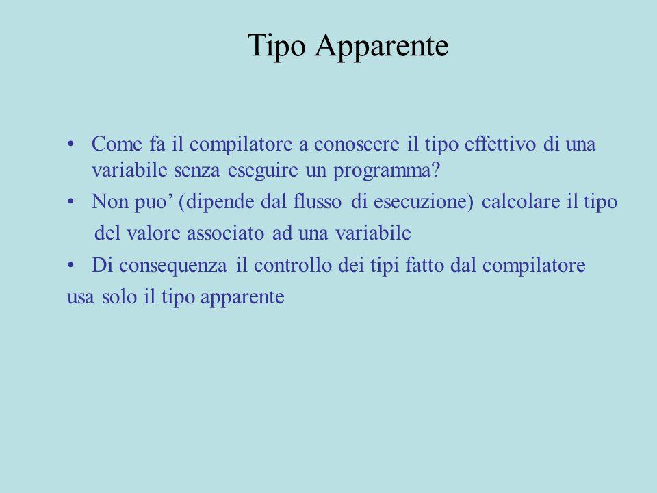 Tipo Apparente Come fa il compilatore a conoscere il tipo effettivo di una variabile senza eseguire un programma? Non puo' (dipende dal flusso di esec