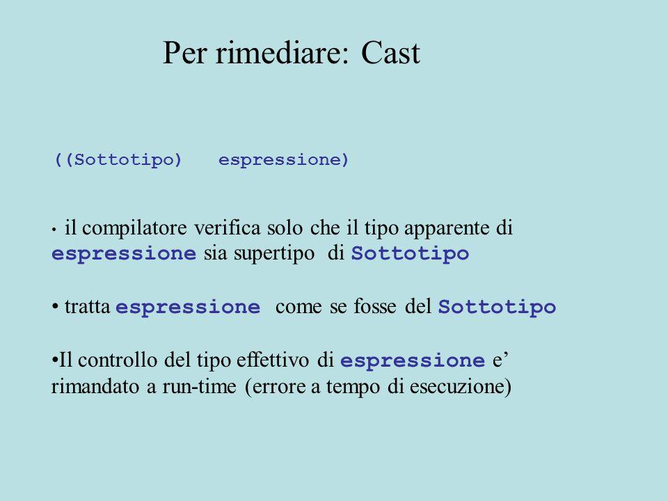 ((Sottotipo) espressione) il compilatore verifica solo che il tipo apparente di espressione sia supertipo di Sottotipo tratta espressione come se fosse del Sottotipo Il controllo del tipo effettivo di espressione e' rimandato a run-time (errore a tempo di esecuzione) Per rimediare: Cast