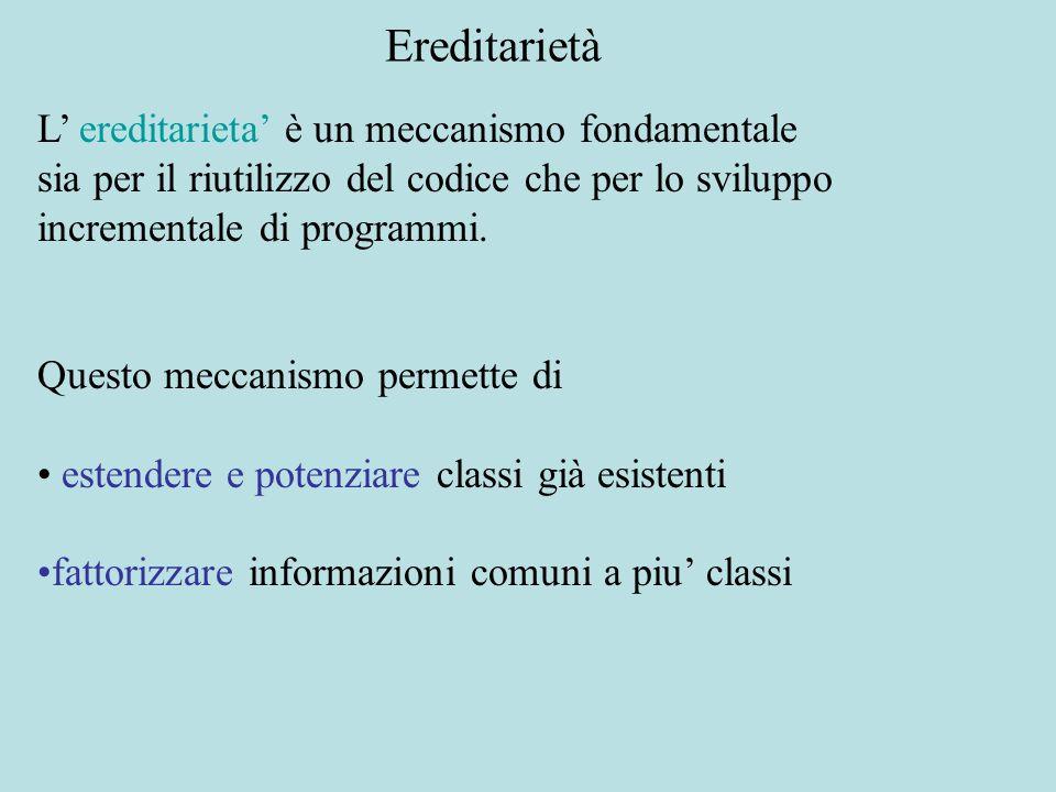 L' ereditarieta' è un meccanismo fondamentale sia per il riutilizzo del codice che per lo sviluppo incrementale di programmi. Questo meccanismo permet