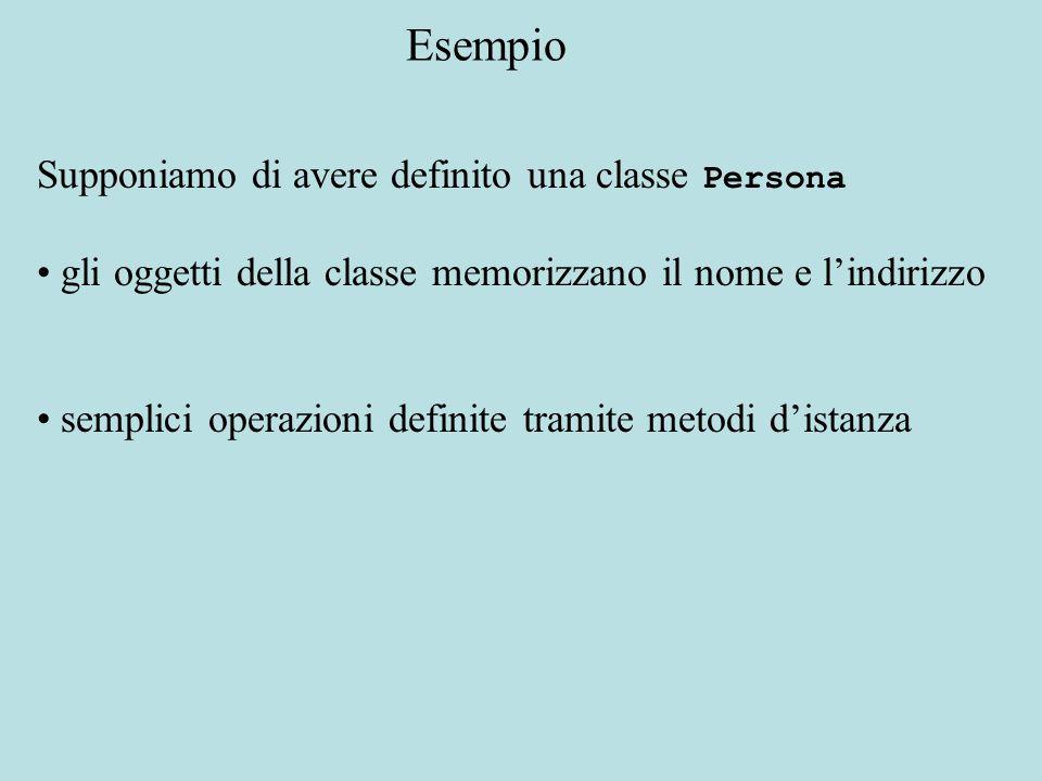 Supponiamo di avere definito una classe Persona gli oggetti della classe memorizzano il nome e l'indirizzo semplici operazioni definite tramite metodi