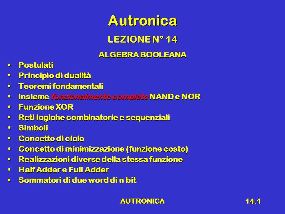 AUTRONICA14.1 Autronica LEZIONE N° 14 ALGEBRA BOOLEANA PostulatiPostulati Principio di dualitàPrincipio di dualità Teoremi fondamentaliTeoremi fondame