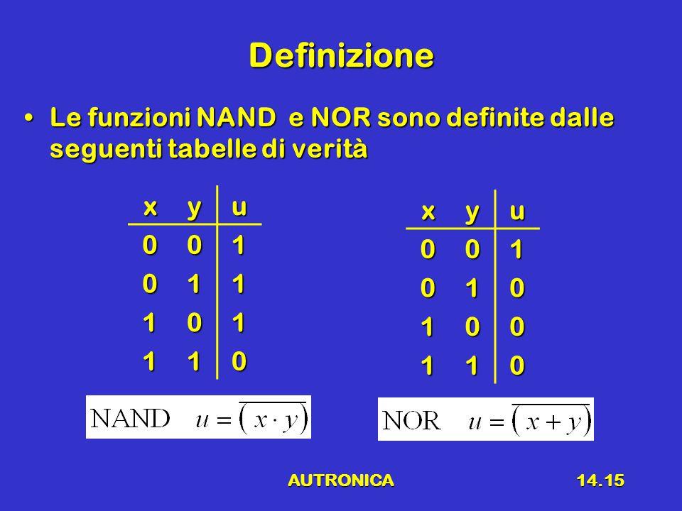AUTRONICA14.15 Definizione Le funzioni NAND e NOR sono definite dalle seguenti tabelle di veritàLe funzioni NAND e NOR sono definite dalle seguenti tabelle di verità xyu 001 011 101 110 xyu001 010 100 110