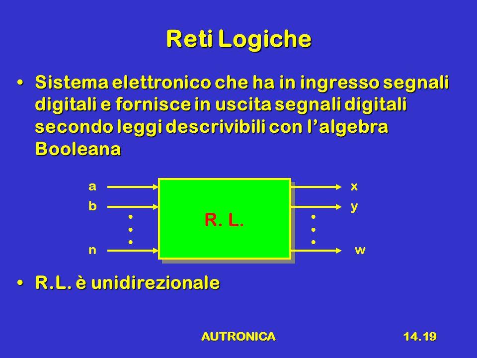 AUTRONICA14.19 Reti Logiche Sistema elettronico che ha in ingresso segnali digitali e fornisce in uscita segnali digitali secondo leggi descrivibili c
