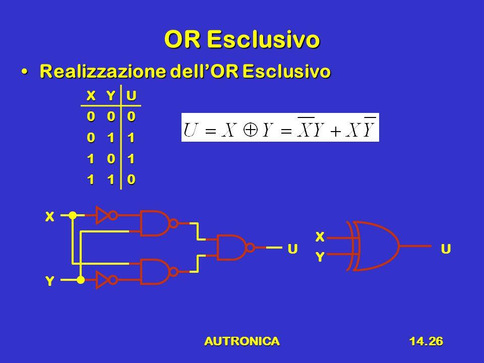 AUTRONICA14.26 OR Esclusivo Realizzazione dell'OR EsclusivoRealizzazione dell'OR Esclusivo X Y X Y U XYU000 011 101 110 U