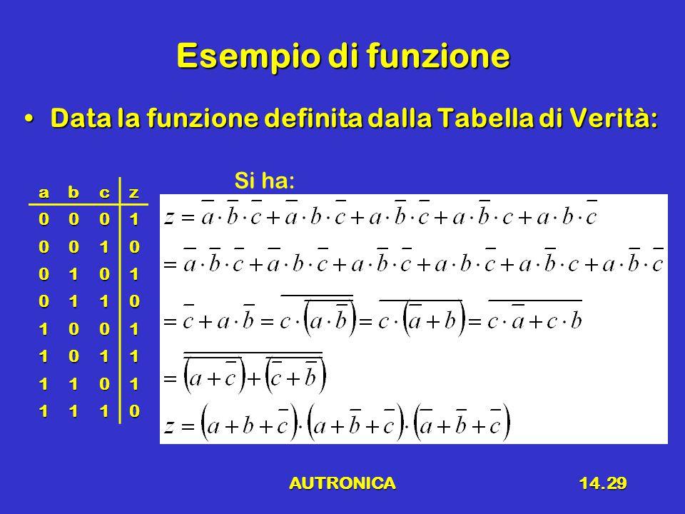AUTRONICA14.29 Esempio di funzione Data la funzione definita dalla Tabella di Verità:Data la funzione definita dalla Tabella di Verità: abcz 0001 0010 0101 0110 1001 1011 1101 1110 Si ha:
