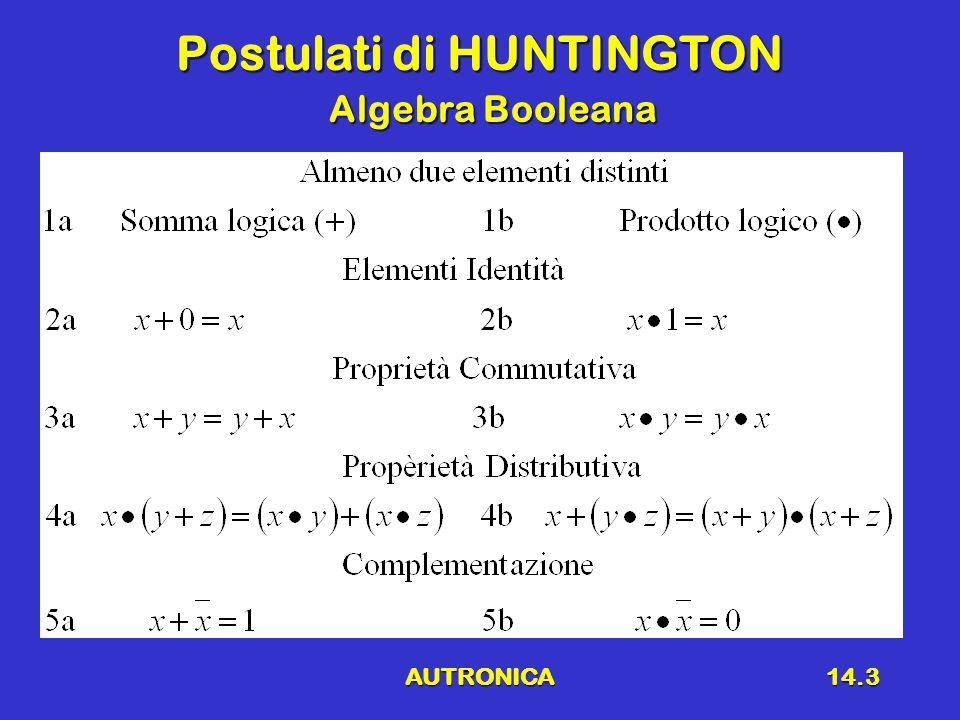 AUTRONICA14.3 Postulati di HUNTINGTON Algebra Booleana Algebra Booleana