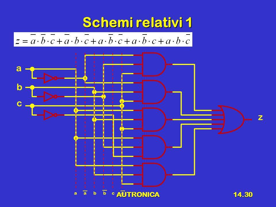 AUTRONICA14.30 Schemi relativi 1 a b c z a a b b c c