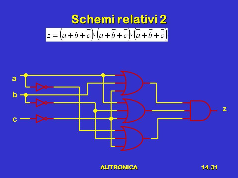 AUTRONICA14.31 Schemi relativi 2 a b c z