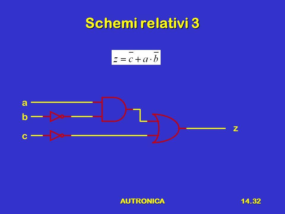 AUTRONICA14.32 Schemi relativi 3 a b c z