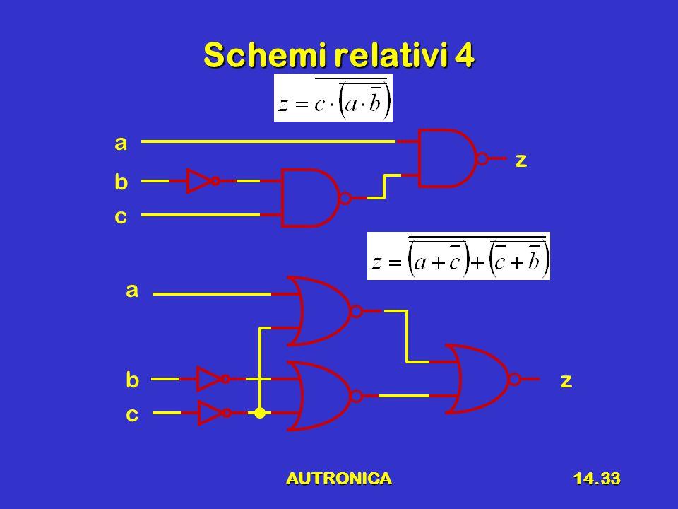 AUTRONICA14.33 Schemi relativi 4 a b c z a b c z