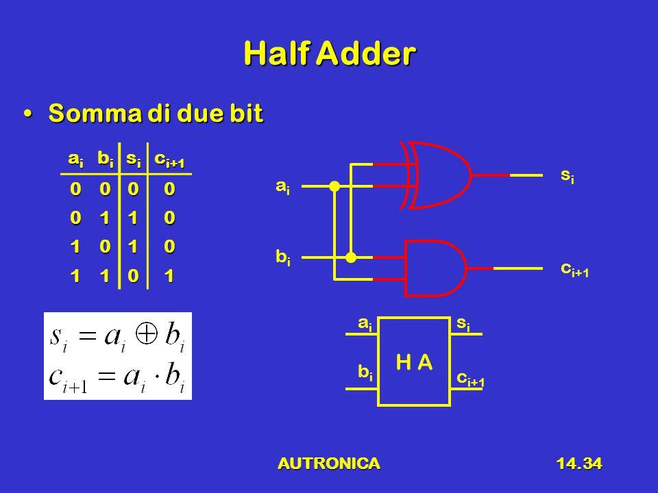 AUTRONICA14.34 Half Adder Somma di due bitSomma di due bit aiaiaiai bibibibi sisisisi c i+1 0000 0110 1010 1101 aiai bibi sisi H A aiai bibi sisi c i+1
