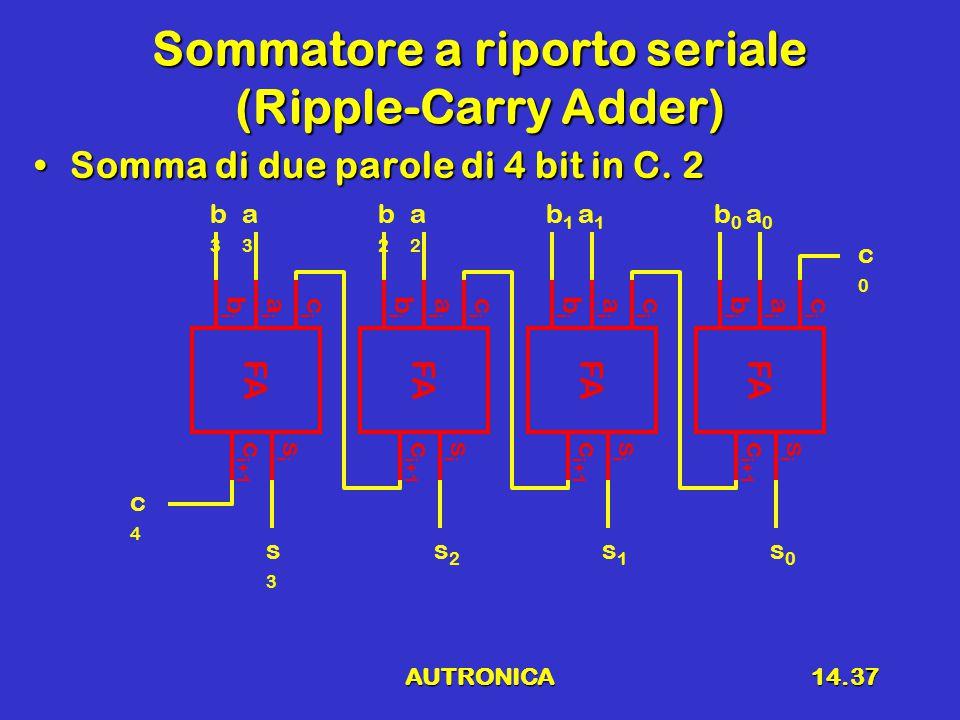 AUTRONICA14.37 Sommatore a riporto seriale (Ripple-Carry Adder) Somma di due parole di 4 bit in C. 2Somma di due parole di 4 bit in C. 2 c i+1 FA cici