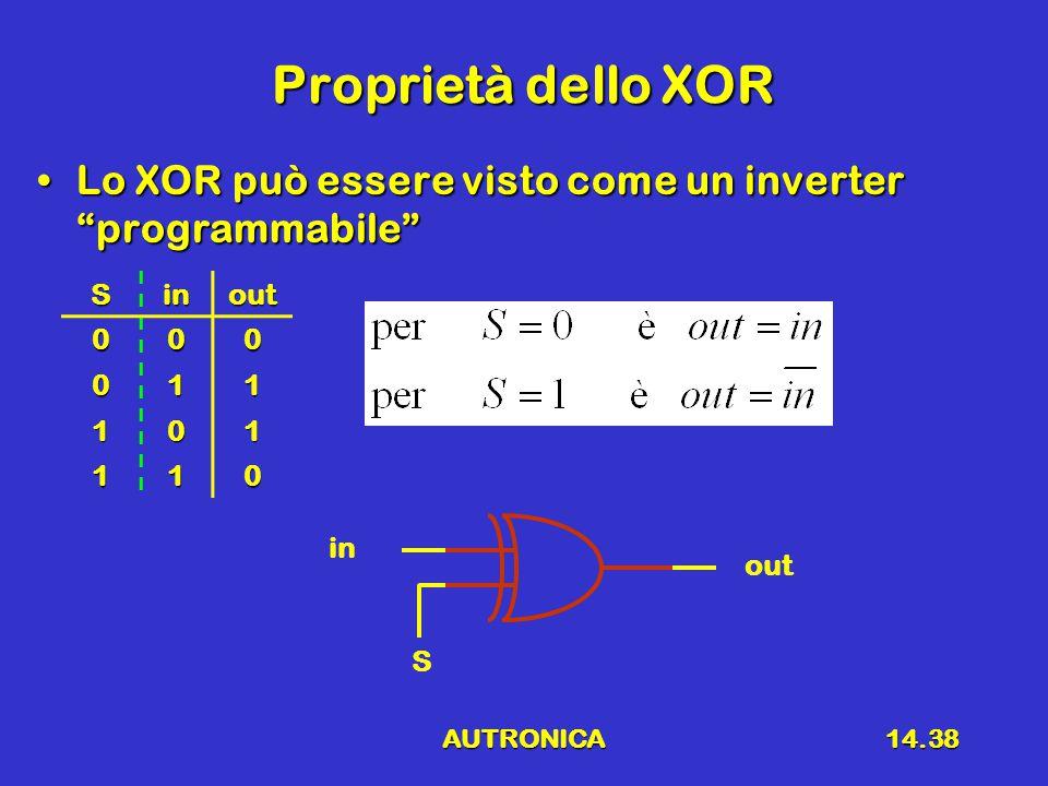 AUTRONICA14.38 Proprietà dello XOR Lo XOR può essere visto come un inverter programmabile Lo XOR può essere visto come un inverter programmabile in S outSinout000 011 101 110