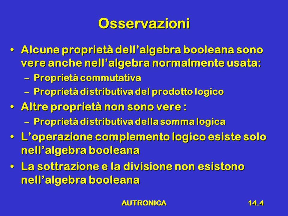 AUTRONICA14.4 Osservazioni Alcune proprietà dell'algebra booleana sono vere anche nell'algebra normalmente usata:Alcune proprietà dell'algebra booleana sono vere anche nell'algebra normalmente usata: –Proprietà commutativa –Proprietà distributiva del prodotto logico Altre proprietà non sono vere :Altre proprietà non sono vere : –Proprietà distributiva della somma logica L'operazione complemento logico esiste solo nell'algebra booleanaL'operazione complemento logico esiste solo nell'algebra booleana La sottrazione e la divisione non esistono nell'algebra booleanaLa sottrazione e la divisione non esistono nell'algebra booleana
