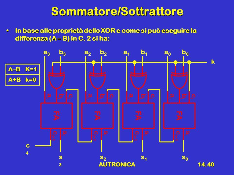 AUTRONICA14.40 Sommatore/Sottrattore In base alle proprietà dello XOR e come si può eseguire la differenza (A – B) in C. 2 si ha:In base alle propriet