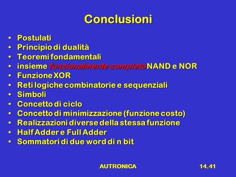 AUTRONICA14.41 Conclusioni PostulatiPostulati Principio di dualitàPrincipio di dualità Teoremi fondamentaliTeoremi fondamentali insieme funzionalmente completo NAND e NORinsieme funzionalmente completo NAND e NOR Funzione XORFunzione XOR Reti logiche combinatorie e sequenzialiReti logiche combinatorie e sequenziali SimboliSimboli Concetto di cicloConcetto di ciclo Concetto di minimizzazione (funzione costo)Concetto di minimizzazione (funzione costo) Realizzazioni diverse della stessa funzioneRealizzazioni diverse della stessa funzione Half Adder e Full AdderHalf Adder e Full Adder Sommatori di due word di n bitSommatori di due word di n bit