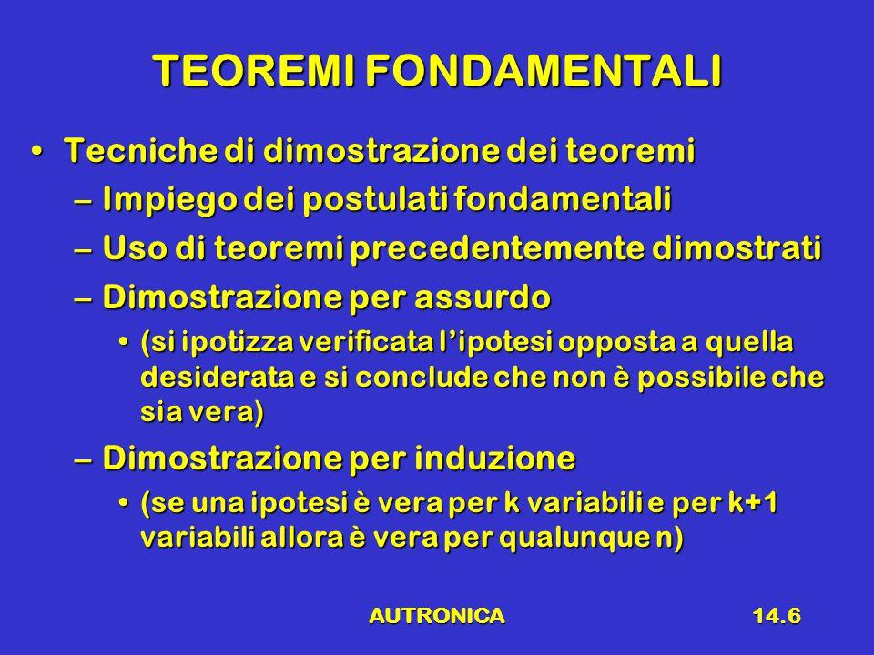AUTRONICA14.6 TEOREMI FONDAMENTALI Tecniche di dimostrazione dei teoremiTecniche di dimostrazione dei teoremi –Impiego dei postulati fondamentali –Uso