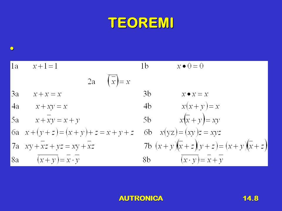 AUTRONICA14.8 TEOREMI