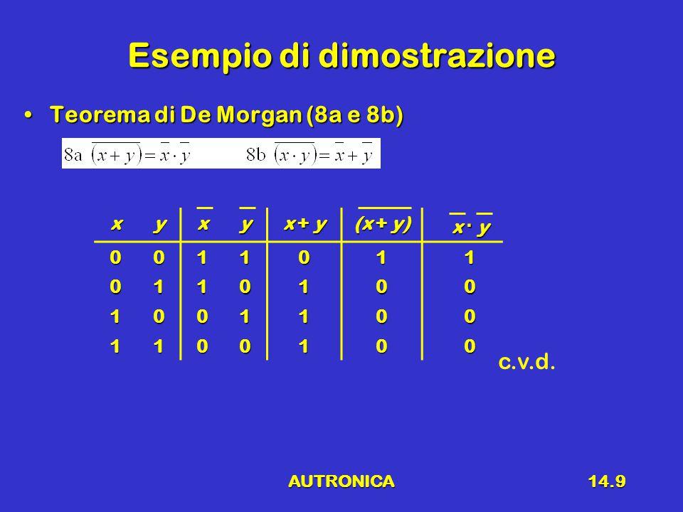 AUTRONICA14.10 Osservazioni 1.I teoremi di destra si possono ottenere da quelli di sinistra scambiando OR con AND e 0 con 1 2.Principio di dualità 3.Molti dei teoremi visti sono veri anche nell'algebra che conosciamo 4.Particolarmente significativi sono i teoremi di De Morgan e la proprietà distributiva 5.Molti teoremi, in particolare quelli di De Morgan, sono veri anche per n variabili