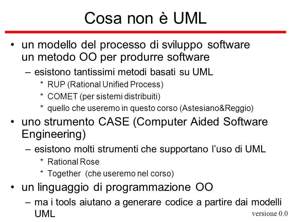 versione 0.0 Cosa non è UML un modello del processo di sviluppo software un metodo OO per produrre software –esistono tantissimi metodi basati su UML *RUP (Rational Unified Process) *COMET (per sistemi distribuiti) *quello che useremo in questo corso (Astesiano&Reggio) uno strumento CASE (Computer Aided Software Engineering) –esistono molti strumenti che supportano l'uso di UML *Rational Rose *Together (che useremo nel corso) un linguaggio di programmazione OO –ma i tools aiutano a generare codice a partire dai modelli UML