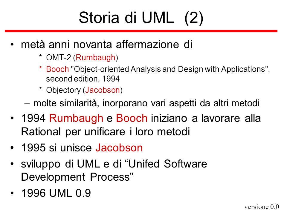 versione 0.0 Storia di UML (2) metà anni novanta affermazione di *OMT-2 (Rumbaugh) *Booch Object-oriented Analysis and Design with Applications , second edition, 1994 *Objectory (Jacobson) –molte similarità, inorporano vari aspetti da altri metodi 1994 Rumbaugh e Booch iniziano a lavorare alla Rational per unificare i loro metodi 1995 si unisce Jacobson sviluppo di UML e di Unifed Software Development Process 1996 UML 0.9