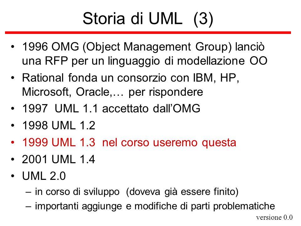 versione 0.0 Storia di UML (3) 1996 OMG (Object Management Group) lanciò una RFP per un linguaggio di modellazione OO Rational fonda un consorzio con IBM, HP, Microsoft, Oracle,… per rispondere 1997 UML 1.1 accettato dall'OMG 1998 UML 1.2 1999 UML 1.3 nel corso useremo questa 2001 UML 1.4 UML 2.0 –in corso di sviluppo (doveva già essere finito) –importanti aggiunge e modifiche di parti problematiche