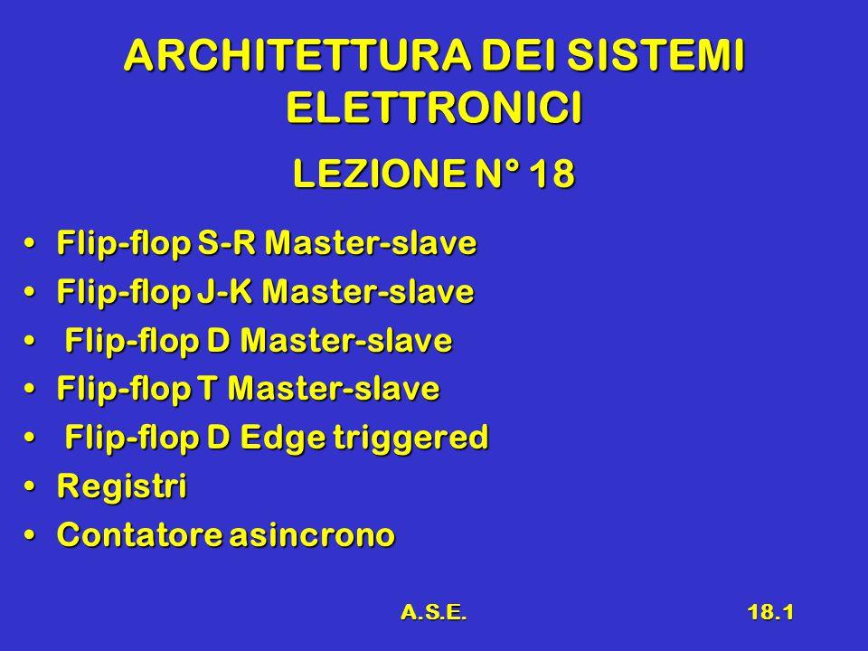 A.S.E.18.1 ARCHITETTURA DEI SISTEMI ELETTRONICI LEZIONE N° 18 Flip-flop S-R Master-slaveFlip-flop S-R Master-slave Flip-flop J-K Master-slaveFlip-flop J-K Master-slave Flip-flop D Master-slave Flip-flop D Master-slave Flip-flop T Master-slaveFlip-flop T Master-slave Flip-flop D Edge triggered Flip-flop D Edge triggered RegistriRegistri Contatore asincronoContatore asincrono